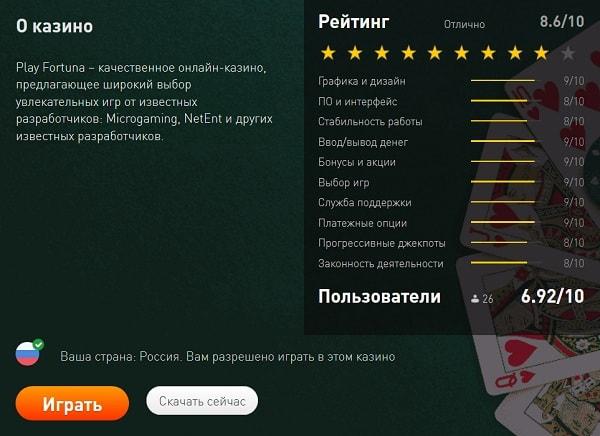 официальный сайт вывод средств в казино play fortuna